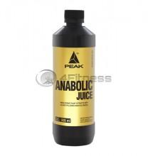 Anabolic Juice